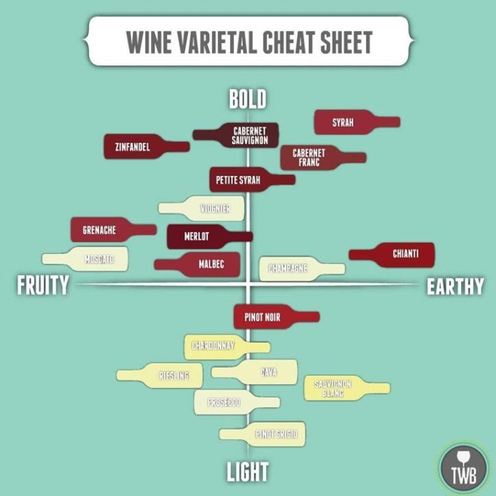 a-Wine-Cheat-Sheat