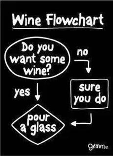 a-wine-flowchart