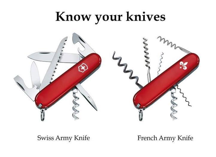 afrencharmyknife