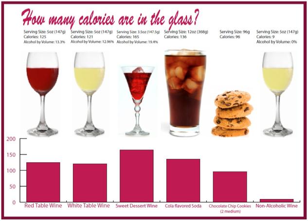 a-wine-calories