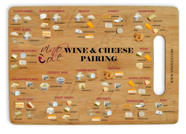 anotherwineandcheese