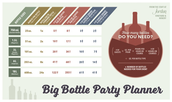 Jordan-Winery-Big-Bottle-Wine-Sizes-Party-Planner-Serving-Guide-Large-Format-Wine-Infographic_FINAL_1650x980_RGB_052617