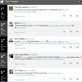 Top-Tweeters-11