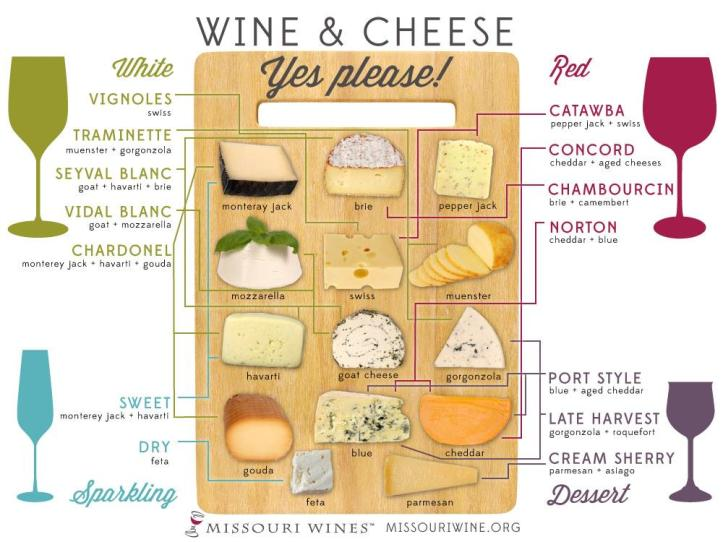 a-wine-and-cheese-pairing