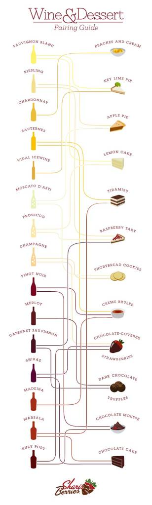 a-wine-and-dessert-pairing