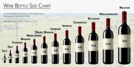 a-wine-bottle-size
