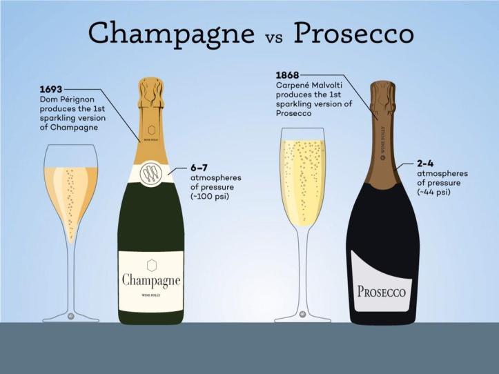 a-wine-champagne-vs-prosecco