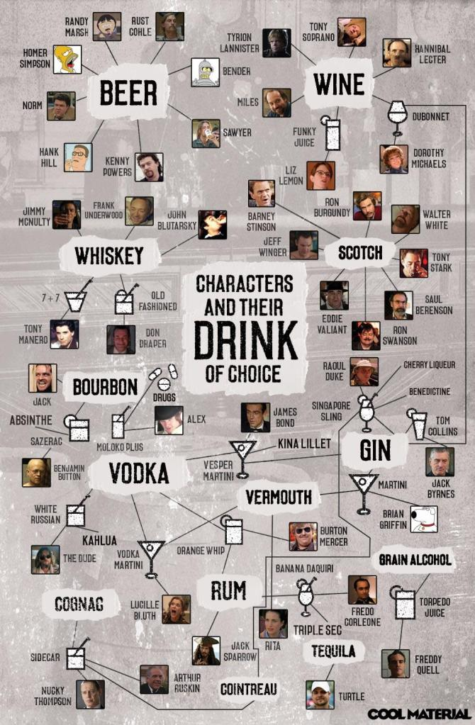 a-wine-characters-drinks