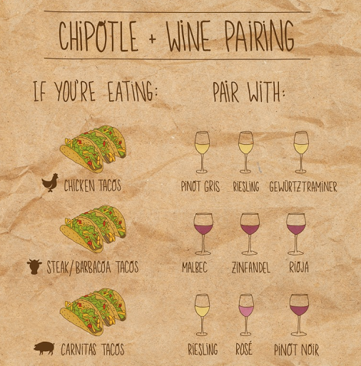 a-wine-chipotle-pairing